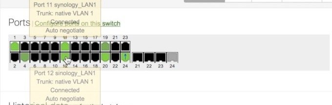 Meraki 24 port switch port status